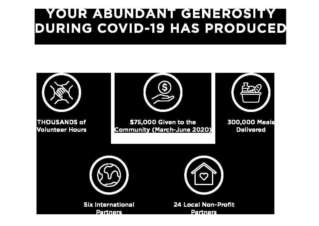BTH_BuildingCommunity_banner-Generosity-3